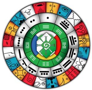 calendario-maya