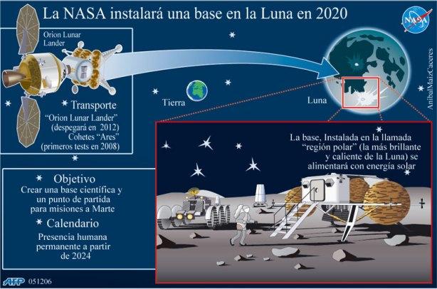 luna-base